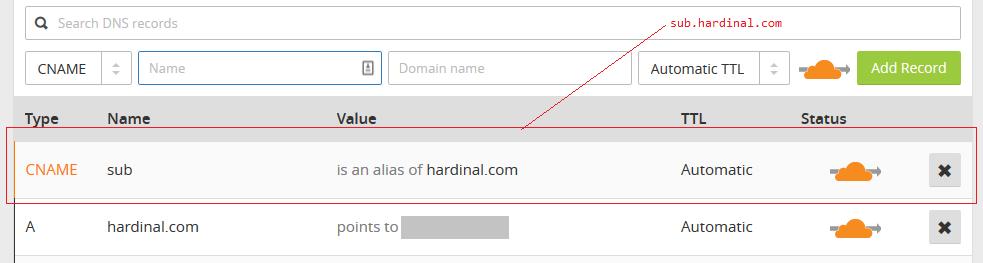 sub domain cloudflare 2